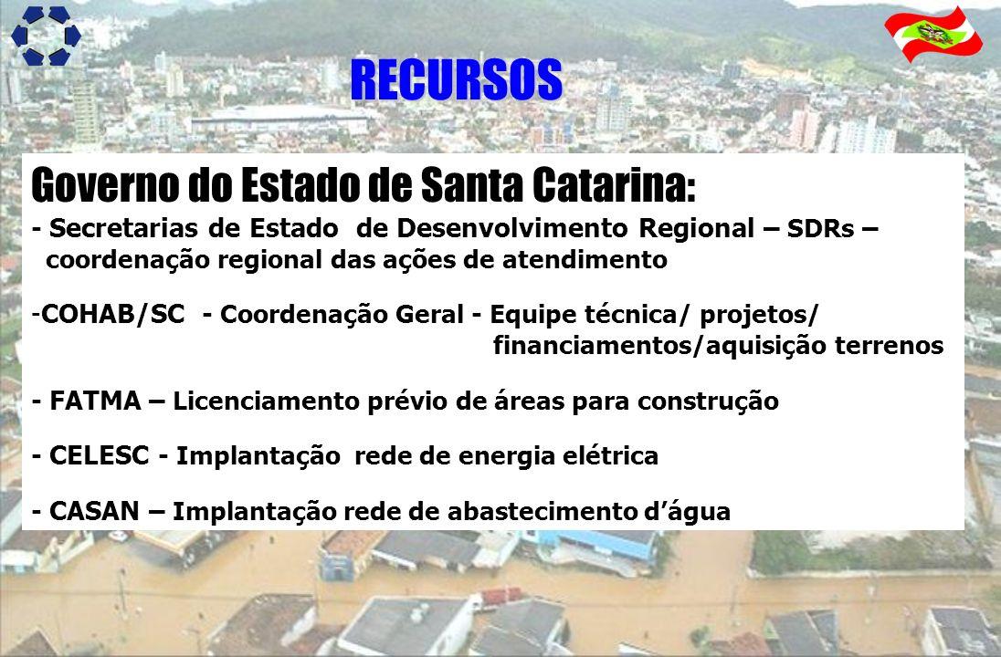 RECURSOS Governo do Estado de Santa Catarina: