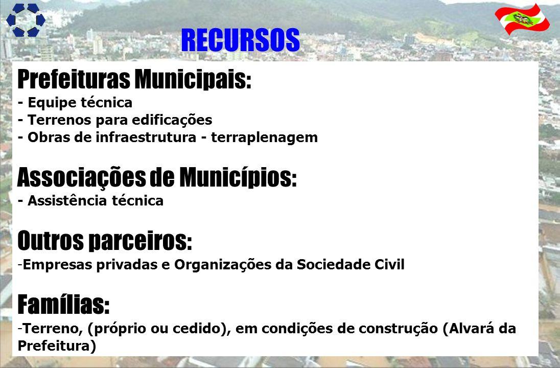 RECURSOS Prefeituras Municipais: Associações de Municípios: