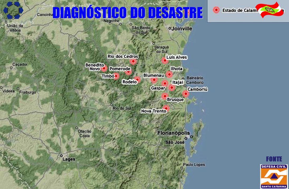 DIAGNÓSTICO DO DESASTRE