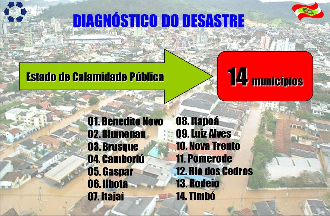 14 municípios DIAGNÓSTICO DO DESASTRE Estado de Calamidade Pública