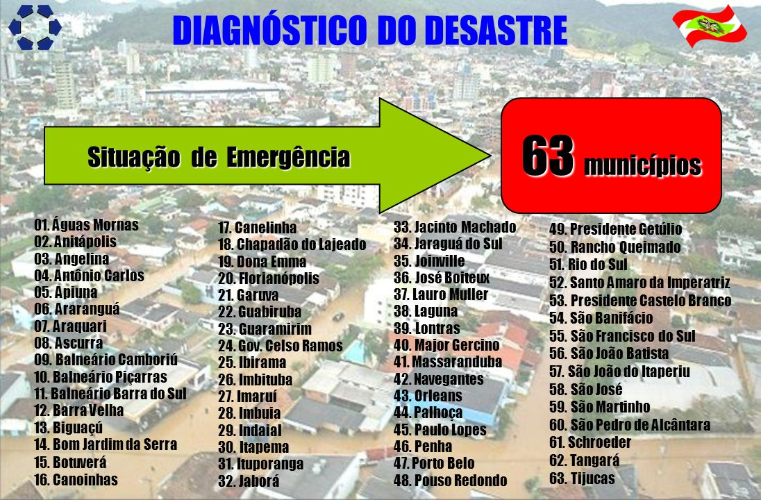 DIAGNÓSTICO DO DESASTRE