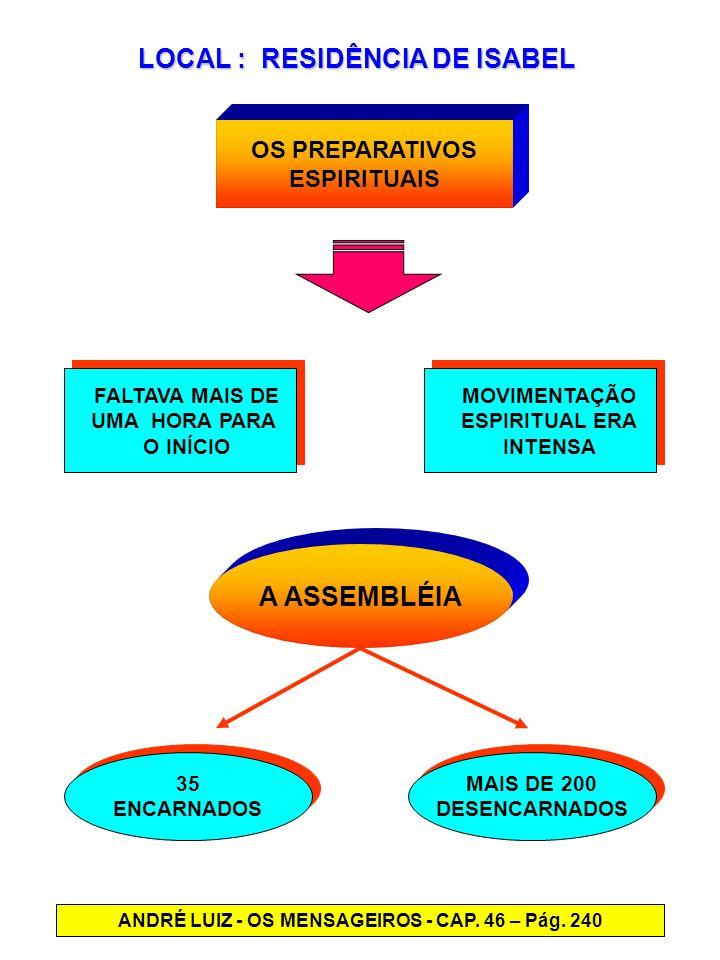 ANDRÉ LUIZ - OS MENSAGEIROS - CAP. 46 – Pág. 240