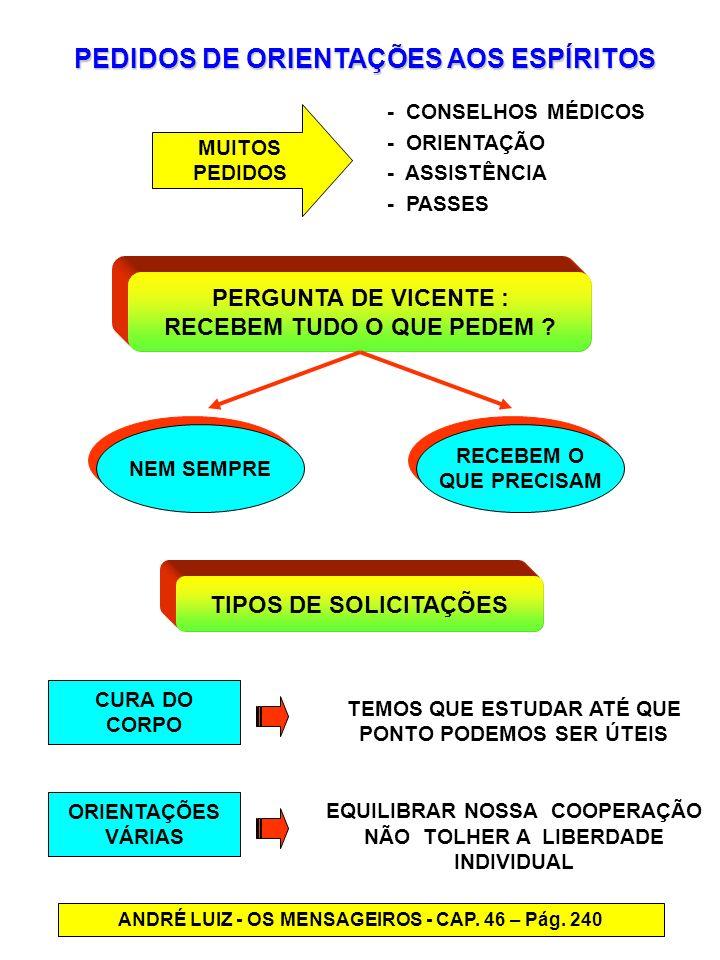 PEDIDOS DE ORIENTAÇÕES AOS ESPÍRITOS
