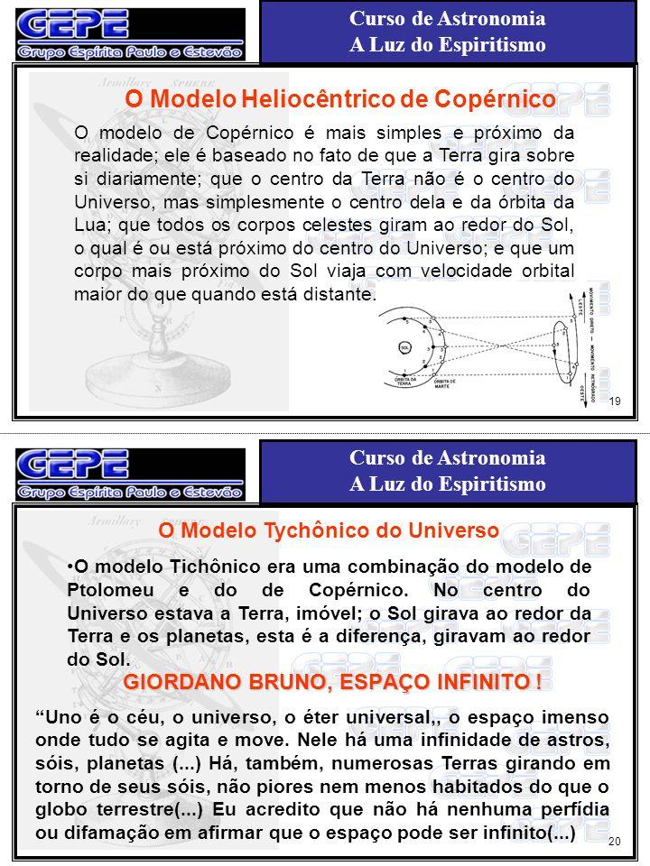 GIORDANO BRUNO, ESPAÇO INFINITO !