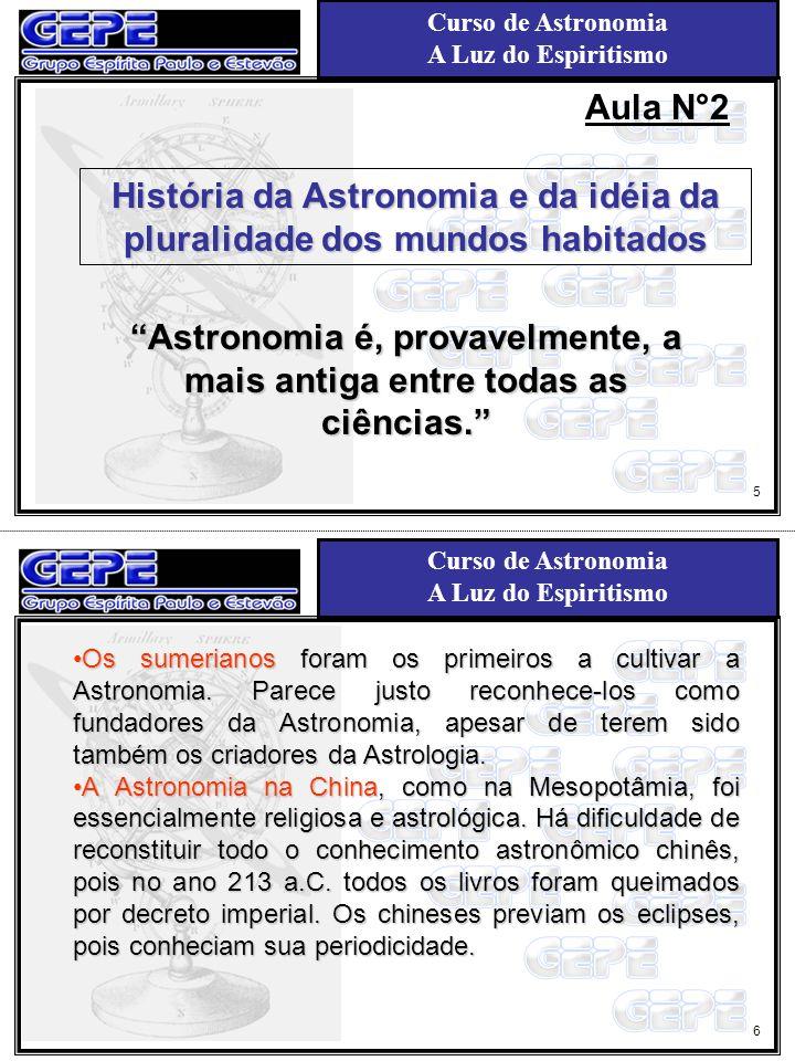 História da Astronomia e da idéia da pluralidade dos mundos habitados