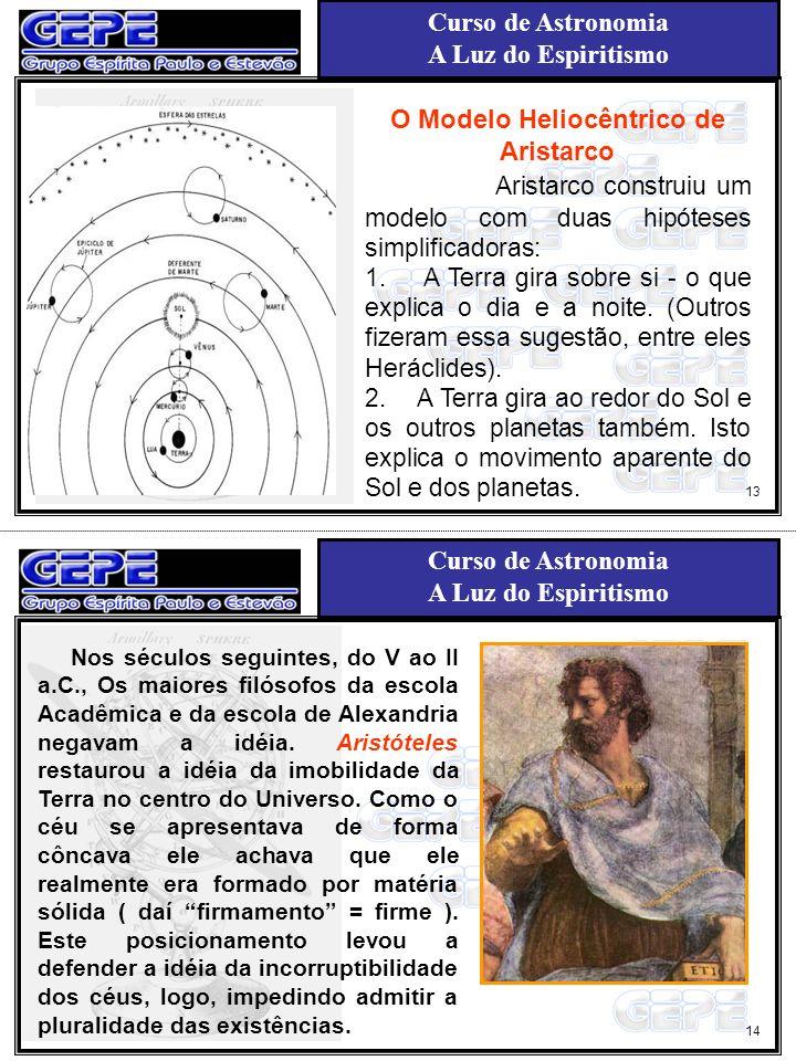 O Modelo Heliocêntrico de Aristarco