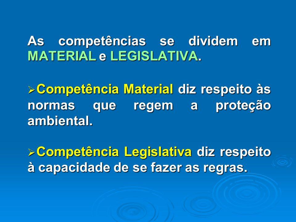 As competências se dividem em MATERIAL e LEGISLATIVA.
