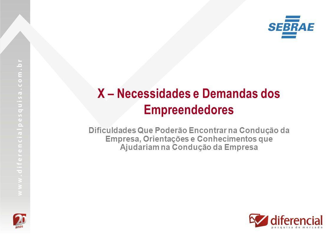 X – Necessidades e Demandas dos Empreendedores