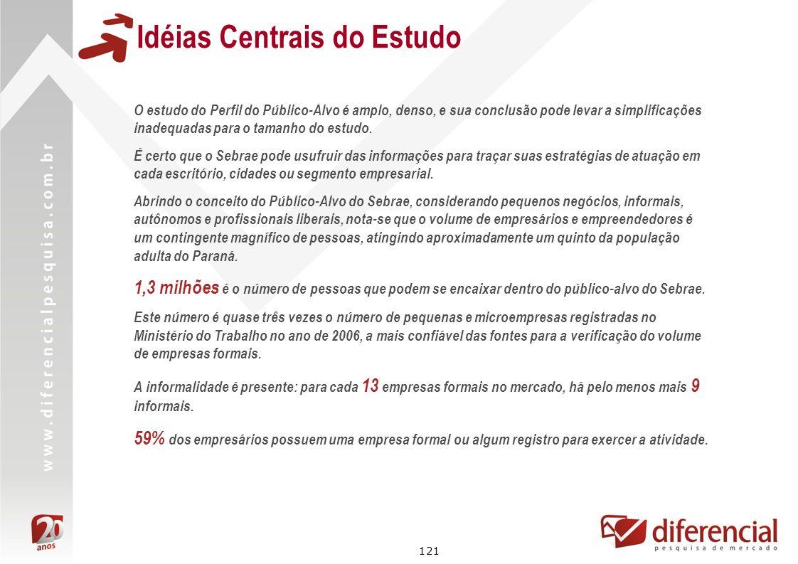 Idéias Centrais do Estudo