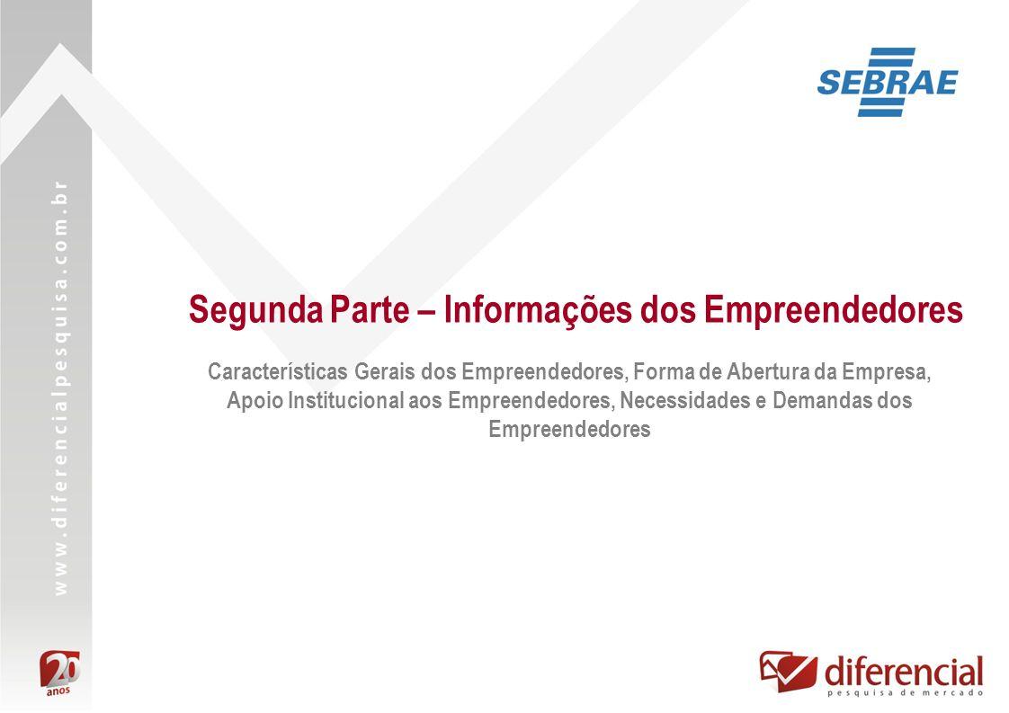Segunda Parte – Informações dos Empreendedores
