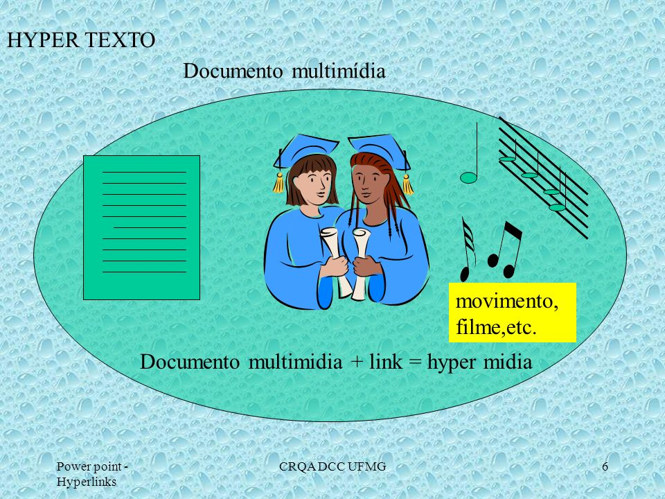 Documento multimidia + link = hyper midia