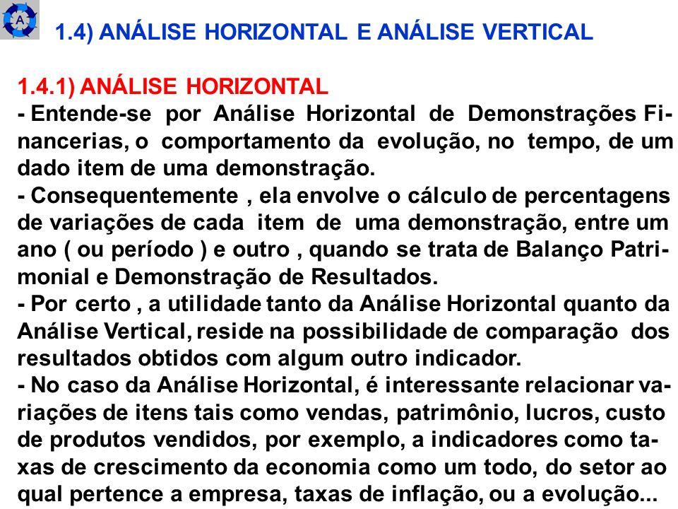 1.4) ANÁLISE HORIZONTAL E ANÁLISE VERTICAL