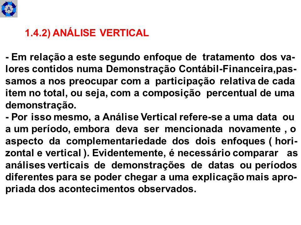 1.4.2) ANÁLISE VERTICAL- Em relação a este segundo enfoque de tratamento dos va- lores contidos numa Demonstração Contábil-Financeira,pas-