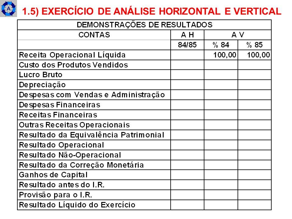 1.5) EXERCÍCIO DE ANÁLISE HORIZONTAL E VERTICAL