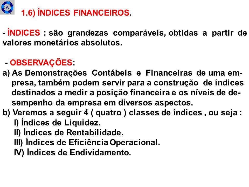 1.6) ÍNDICES FINANCEIROS. - ÍNDICES : são grandezas comparáveis, obtidas a partir de. valores monetários absolutos.