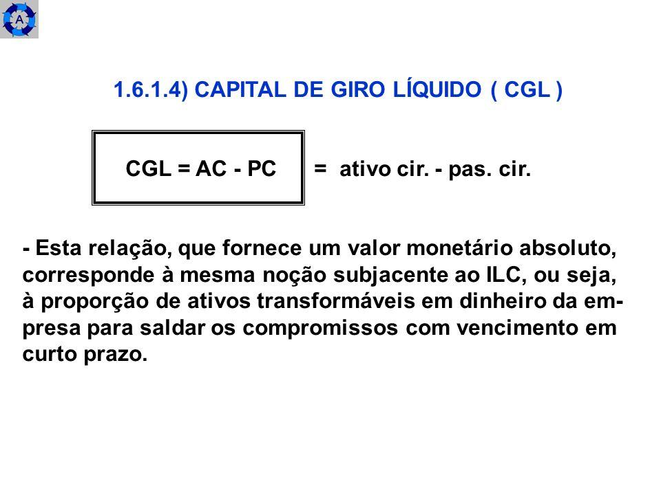 1.6.1.4) CAPITAL DE GIRO LÍQUIDO ( CGL )