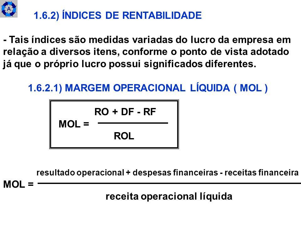 1.6.2) ÍNDICES DE RENTABILIDADE