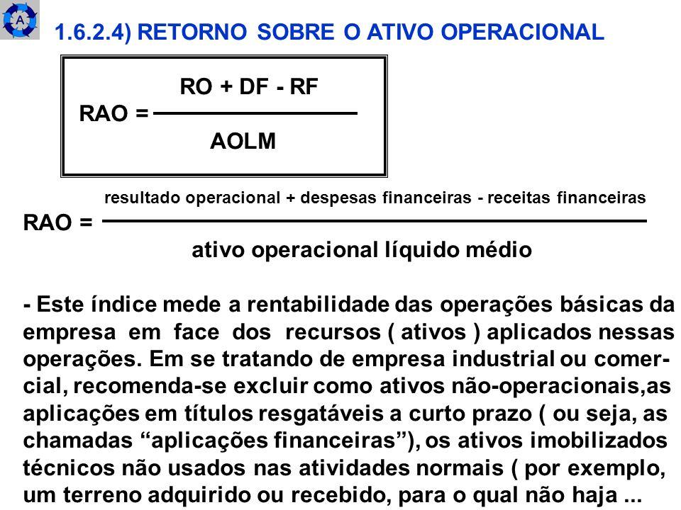 1.6.2.4) RETORNO SOBRE O ATIVO OPERACIONAL