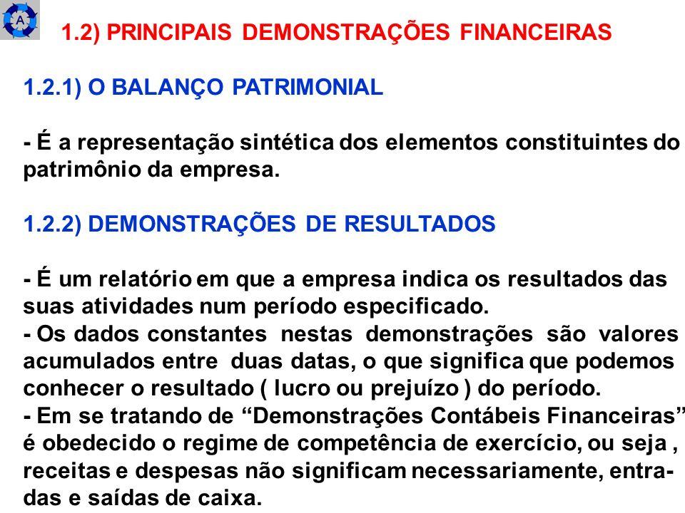1.2) PRINCIPAIS DEMONSTRAÇÕES FINANCEIRAS