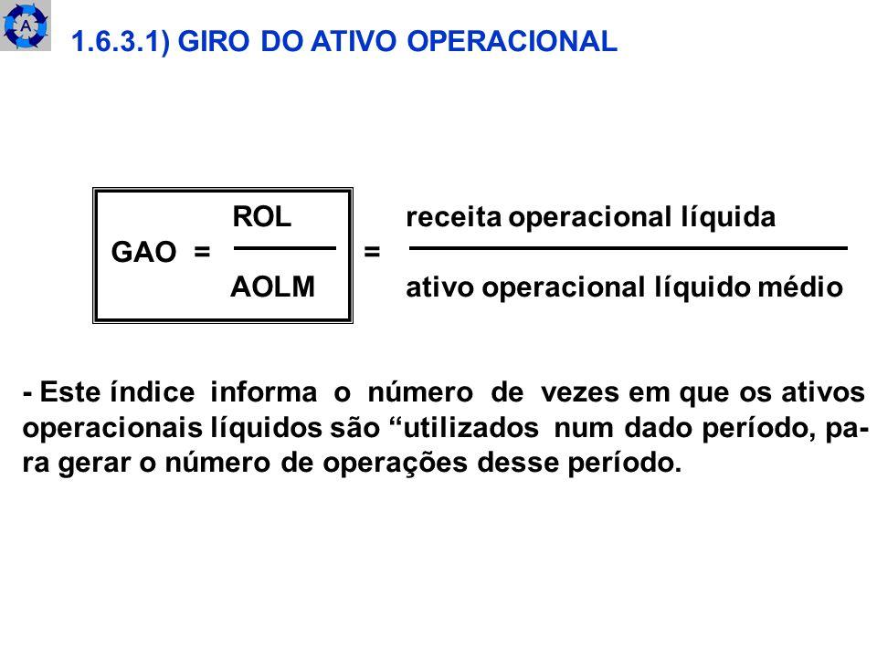 1.6.3.1) GIRO DO ATIVO OPERACIONAL
