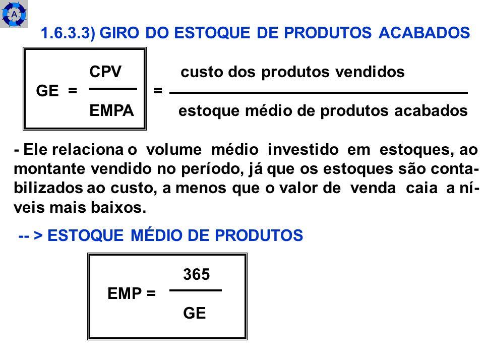 1.6.3.3) GIRO DO ESTOQUE DE PRODUTOS ACABADOS