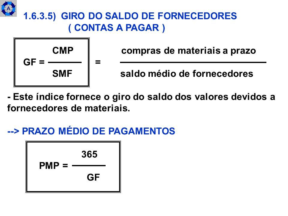 1.6.3.5) GIRO DO SALDO DE FORNECEDORES