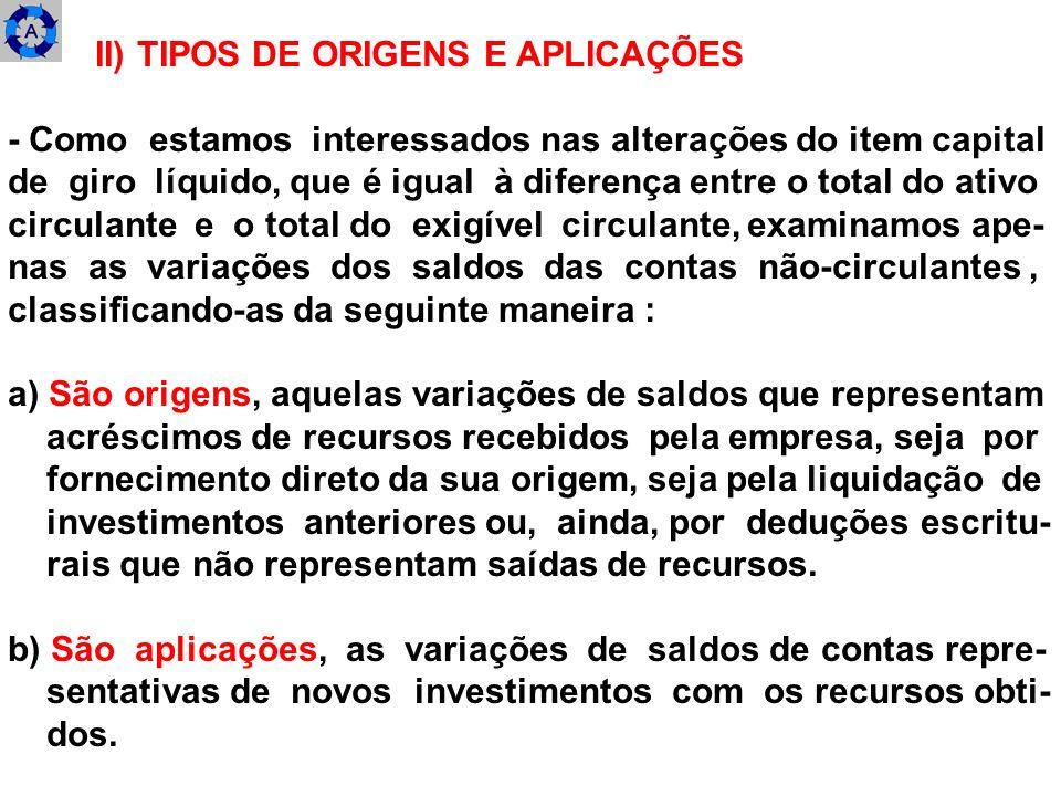 II) TIPOS DE ORIGENS E APLICAÇÕES
