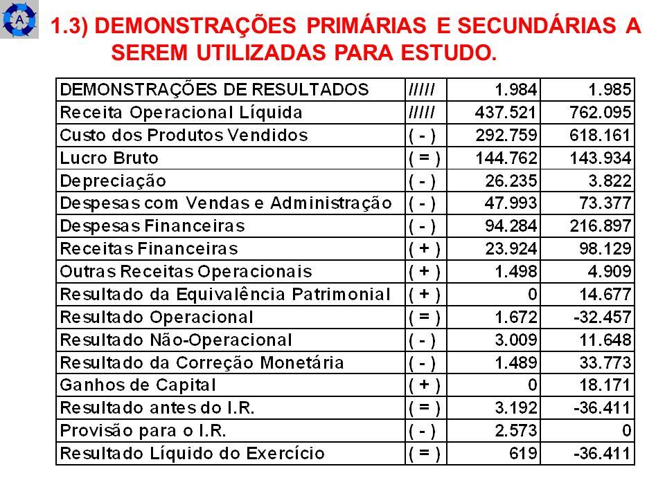 1.3) DEMONSTRAÇÕES PRIMÁRIAS E SECUNDÁRIAS A
