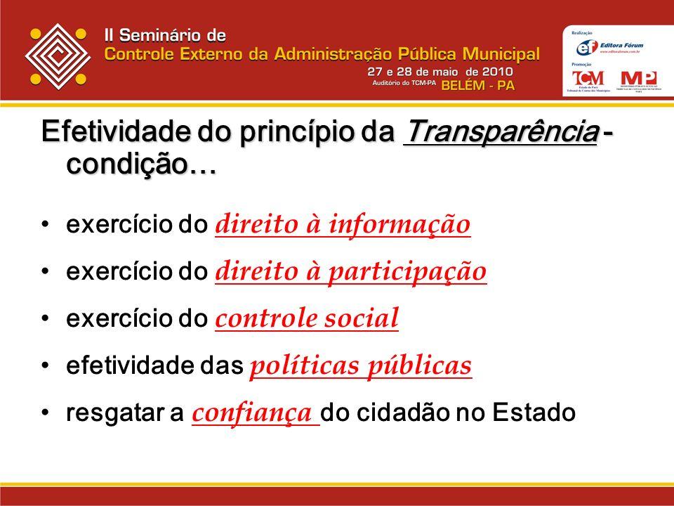 Efetividade do princípio da Transparência - condição…