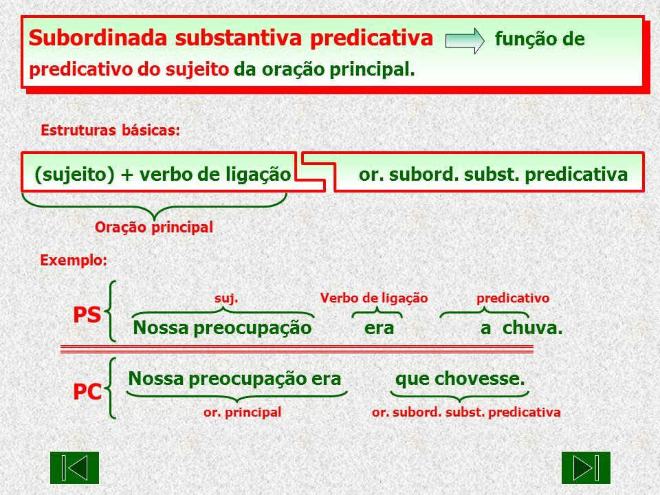 Subordinada substantiva predicativa função de predicativo do sujeito da oração principal.