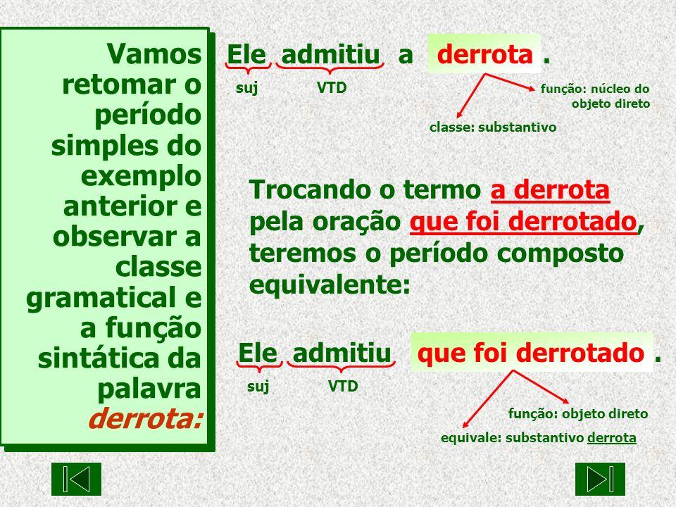 Vamos retomar o período simples do exemplo anterior e observar a classe gramatical e a função sintática da palavra derrota: