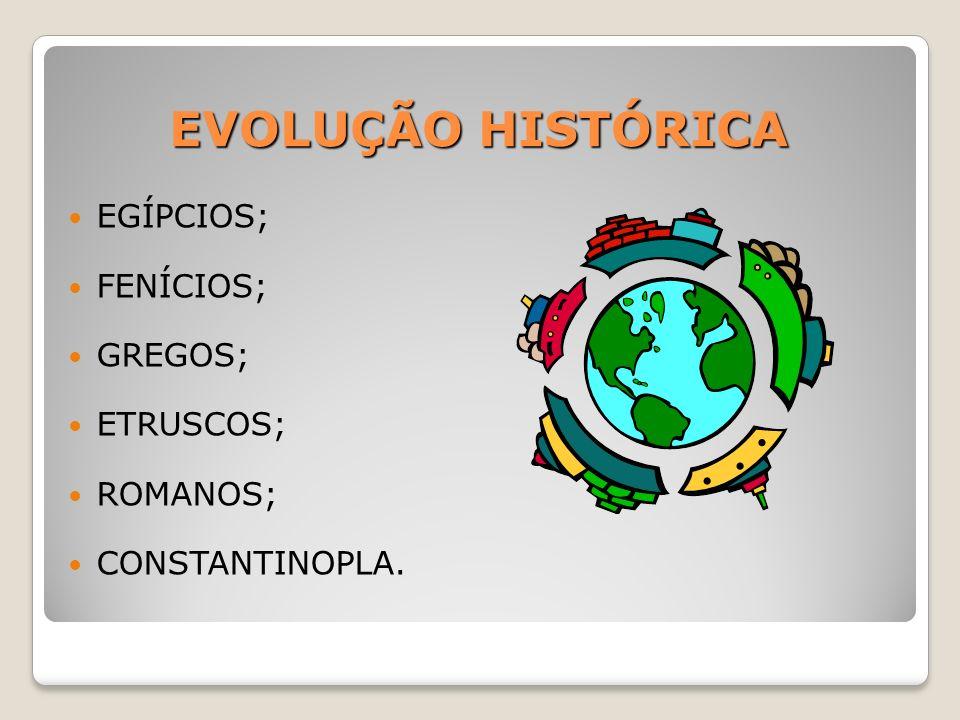 EVOLUÇÃO HISTÓRICA EGÍPCIOS; FENÍCIOS; GREGOS; ETRUSCOS; ROMANOS;