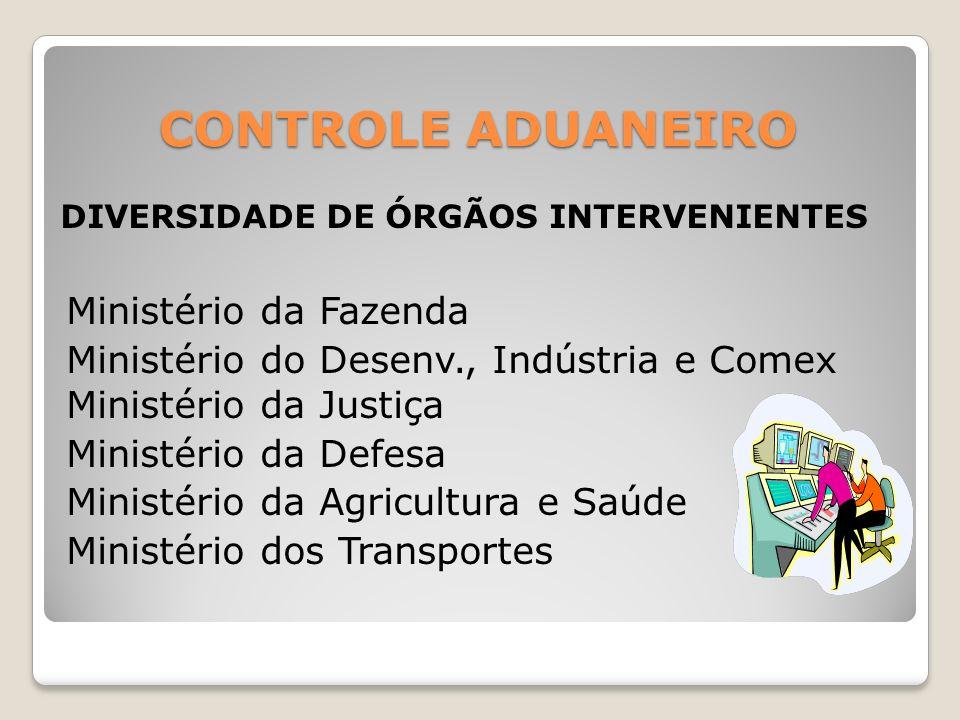 CONTROLE ADUANEIRO Ministério da Fazenda