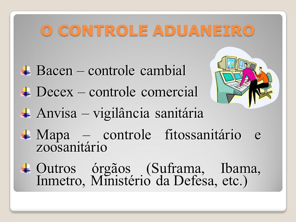 O CONTROLE ADUANEIROBacen – controle cambial. Decex – controle comercial. Anvisa – vigilância sanitária.