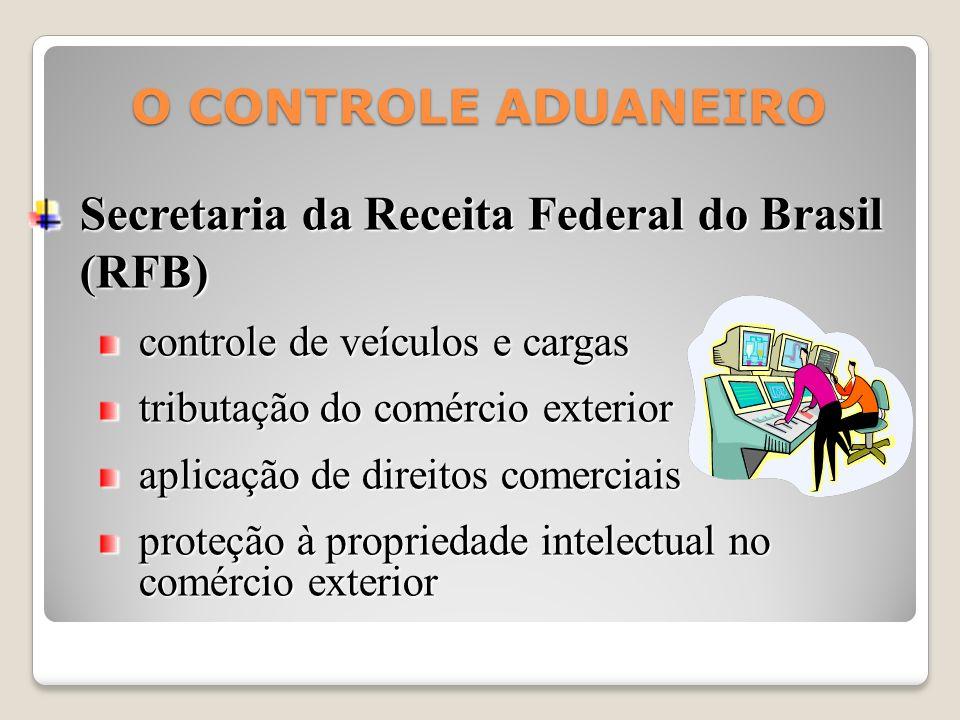 Secretaria da Receita Federal do Brasil (RFB)
