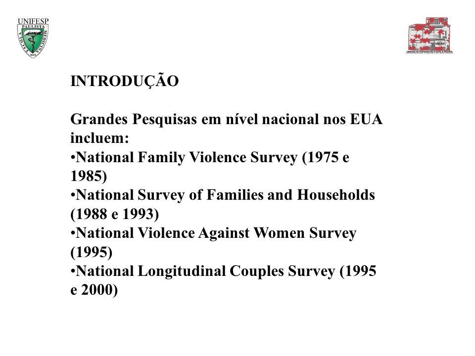 INTRODUÇÃO Grandes Pesquisas em nível nacional nos EUA incluem: National Family Violence Survey (1975 e 1985)