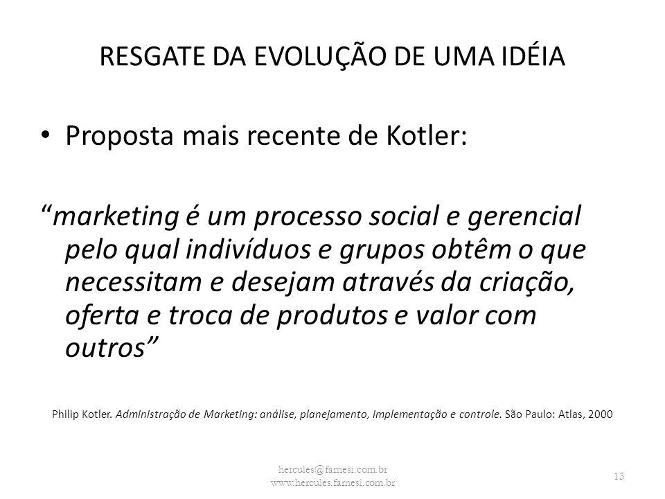 Proposta mais recente de Kotler: