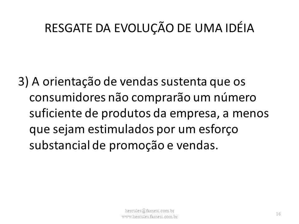 RESGATE DA EVOLUÇÃO DE UMA IDÉIA