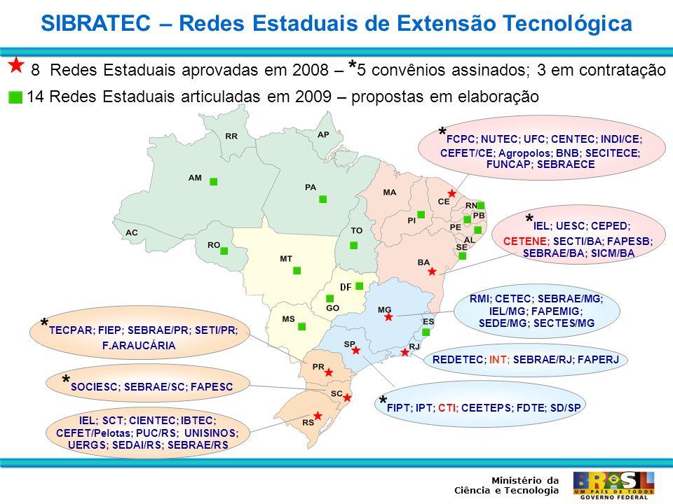 SIBRATEC – Redes Estaduais de Extensão Tecnológica