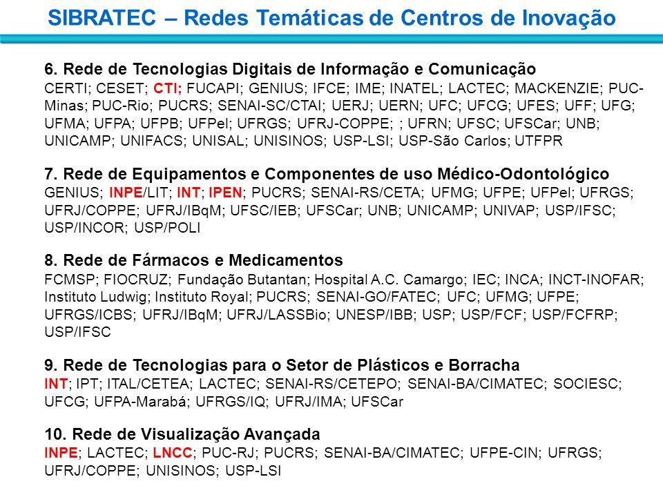 SIBRATEC – Redes Temáticas de Centros de Inovação