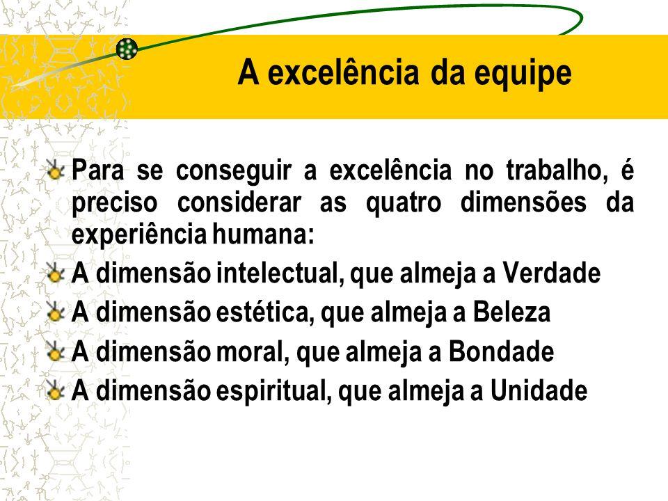 A excelência da equipe Para se conseguir a excelência no trabalho, é preciso considerar as quatro dimensões da experiência humana: