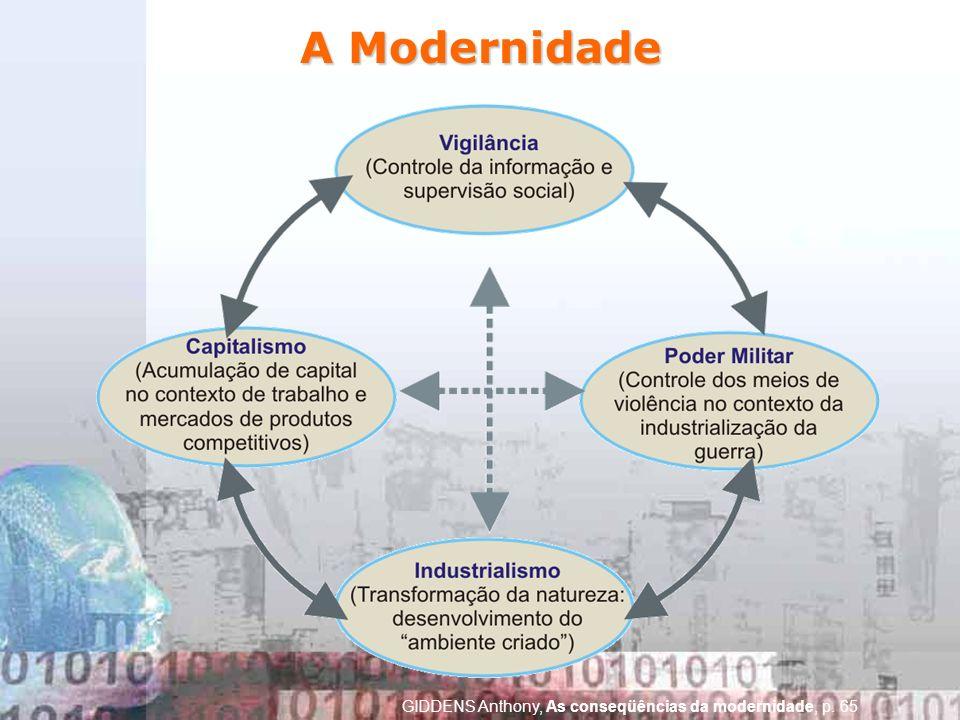 A Modernidade GIDDENS Anthony, As conseqüências da modernidade, p. 65