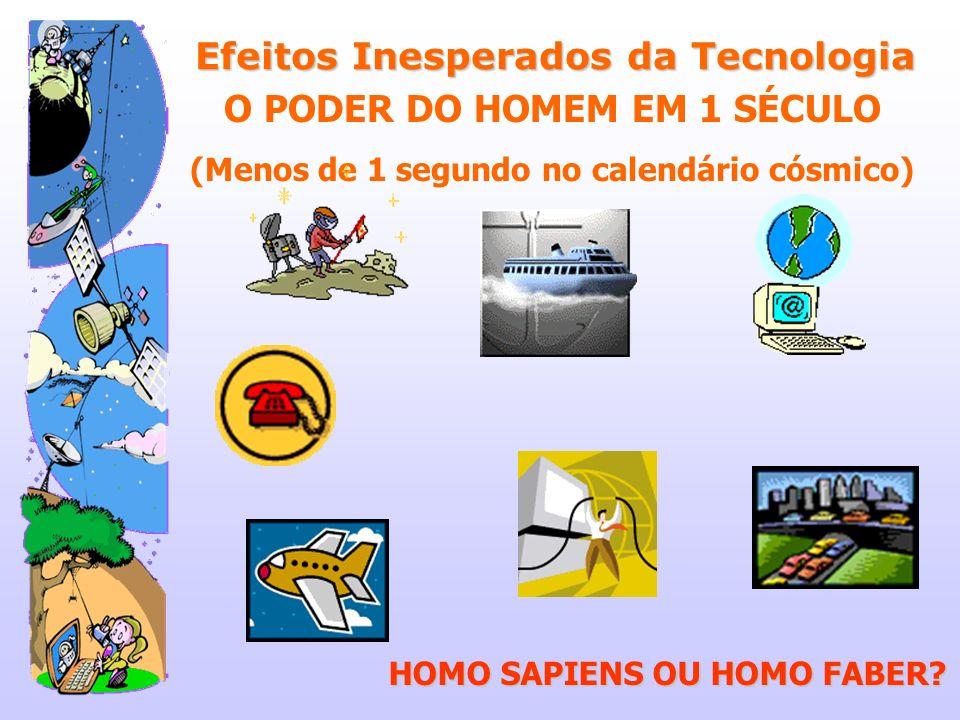 O PODER DO HOMEM EM 1 SÉCULO