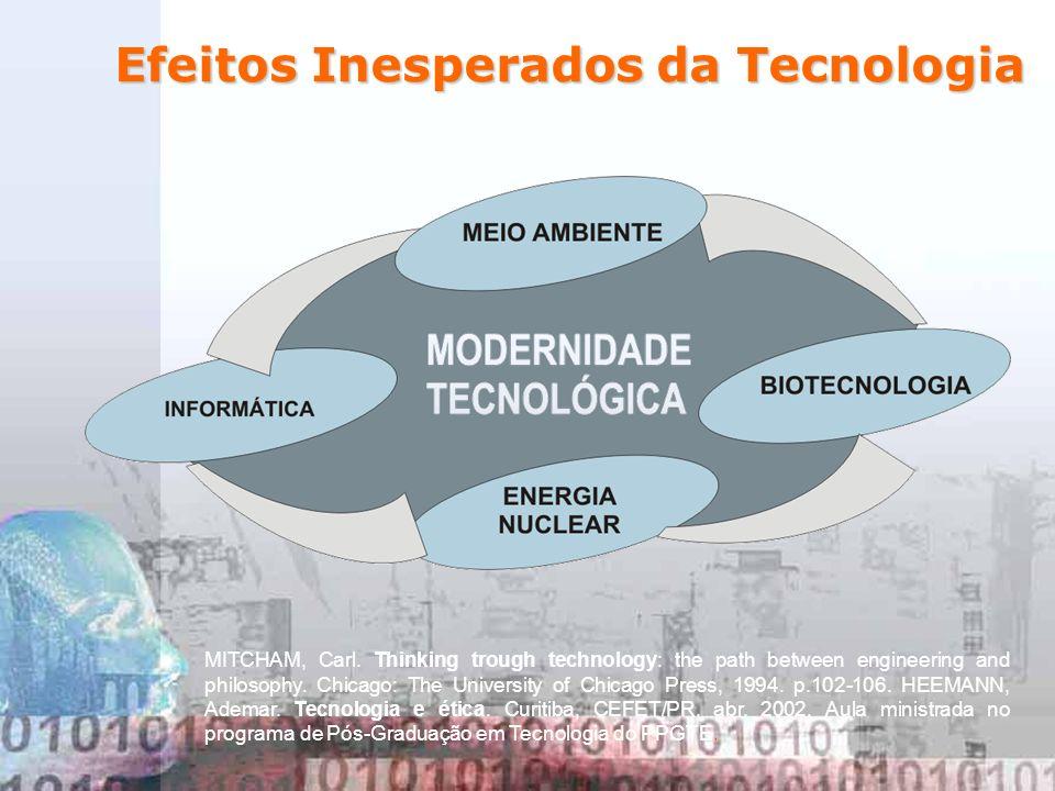Efeitos Inesperados da Tecnologia