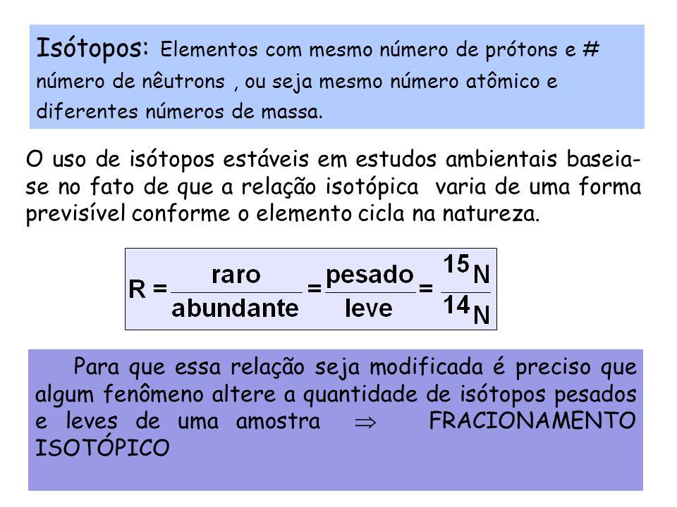 Isótopos: Elementos com mesmo número de prótons e # número de nêutrons , ou seja mesmo número atômico e diferentes números de massa.