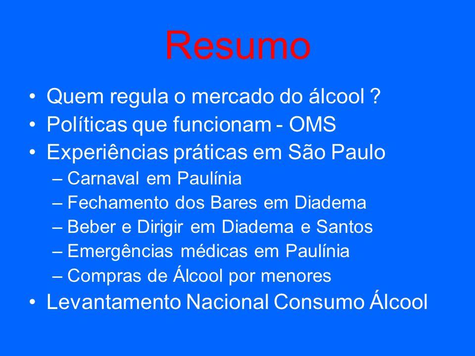 Resumo Quem regula o mercado do álcool Políticas que funcionam - OMS