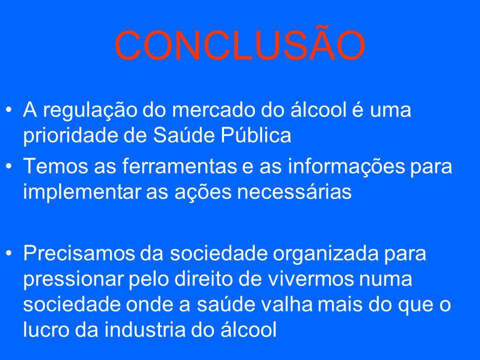 CONCLUSÃOA regulação do mercado do álcool é uma prioridade de Saúde Pública.