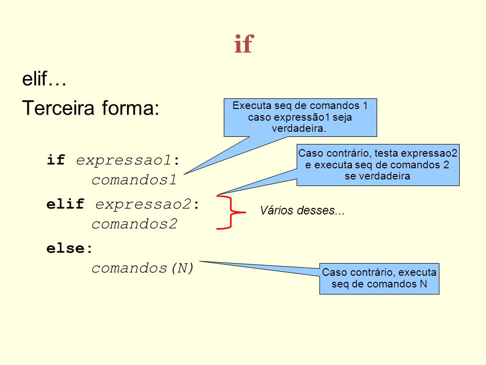 if elif… Terceira forma: if expressao1: comandos1