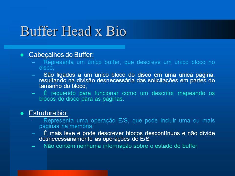 Buffer Head x Bio Cabeçalhos do Buffer: Estrutura bio: