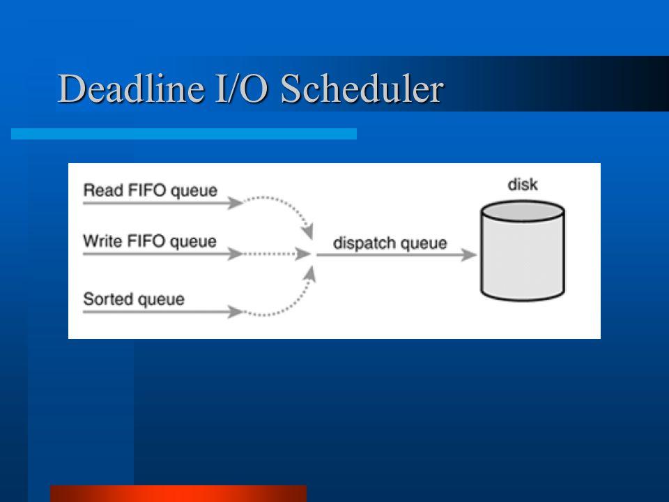 Deadline I/O Scheduler